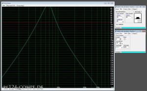 Eminence E12SPL im Druckkammer Bandpass, simuliert mit WinISD
